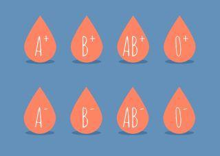 parinti cu aceeasi grupa de sange